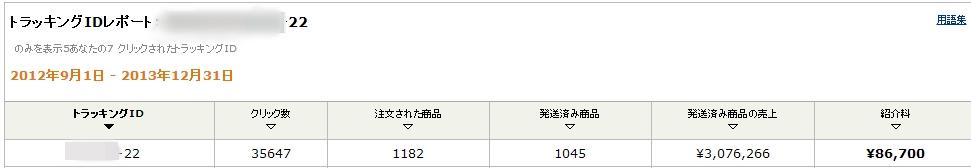 アマゾン売上げ201209-201312
