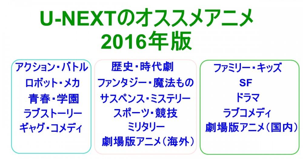 u-nextのオススメアニメ2016年版